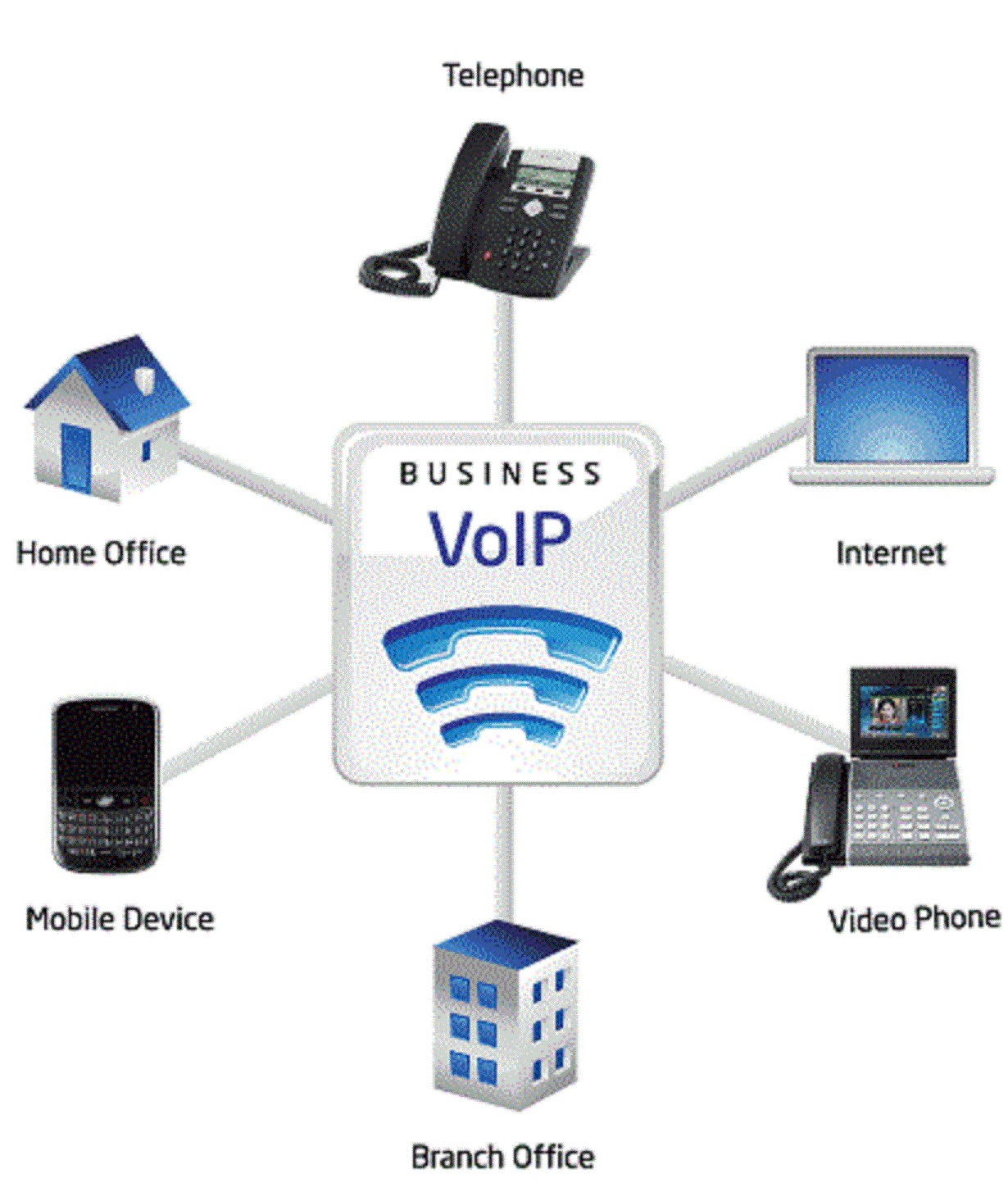 Using-VPN-to-unblock-VoIP
